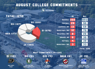august2016commitment